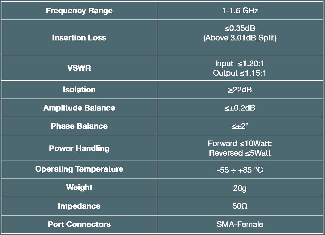 L-Band Splitter Technical Specs