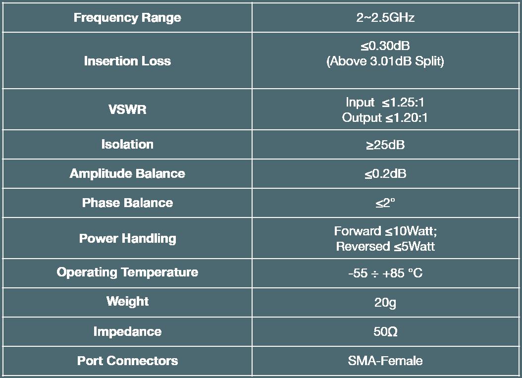 SSA - S-Band Splitter - Technical Specs